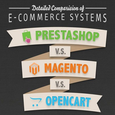 Detailed-Comparison-of-Magento-vs-Prestashop-vs-Opencart